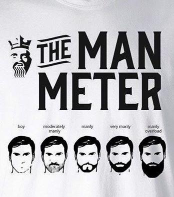 the_man_meter